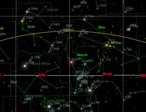Csillagképek – túl az asztrológián
